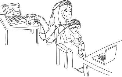 Scientific illustration of mother and toddler undergoing brain scans by Azhari et al 2019 Sci Report