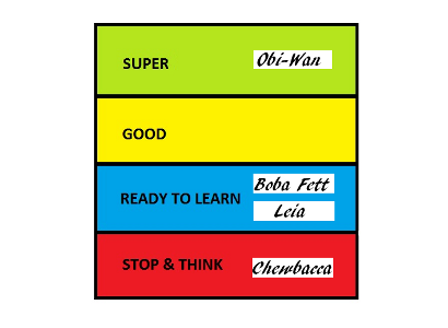 mock classroom behavior chart by Parenting Science